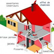 Prix Diagnostic radon